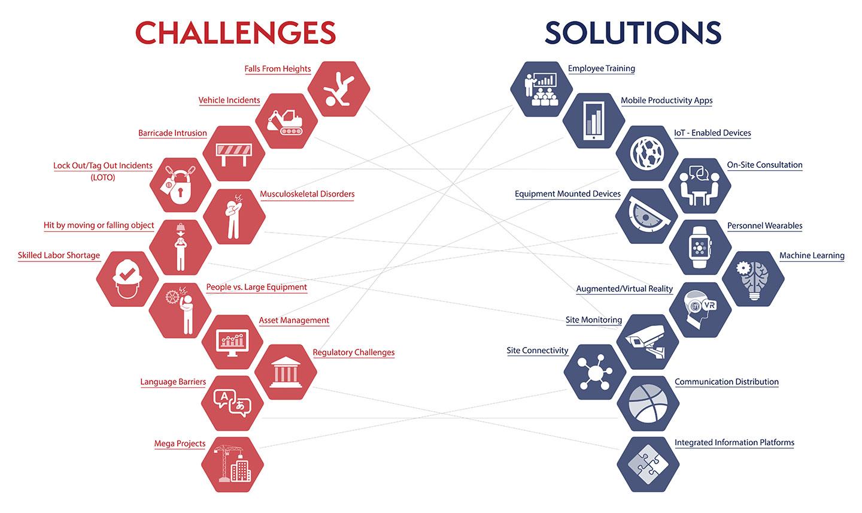LITES-Infographic-Solutions-Web.jpg