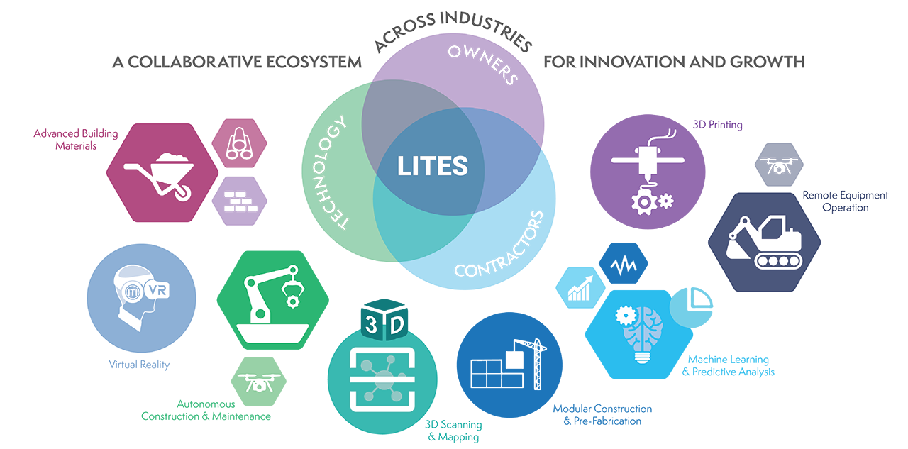 LITES-Infographic-wText-web.png